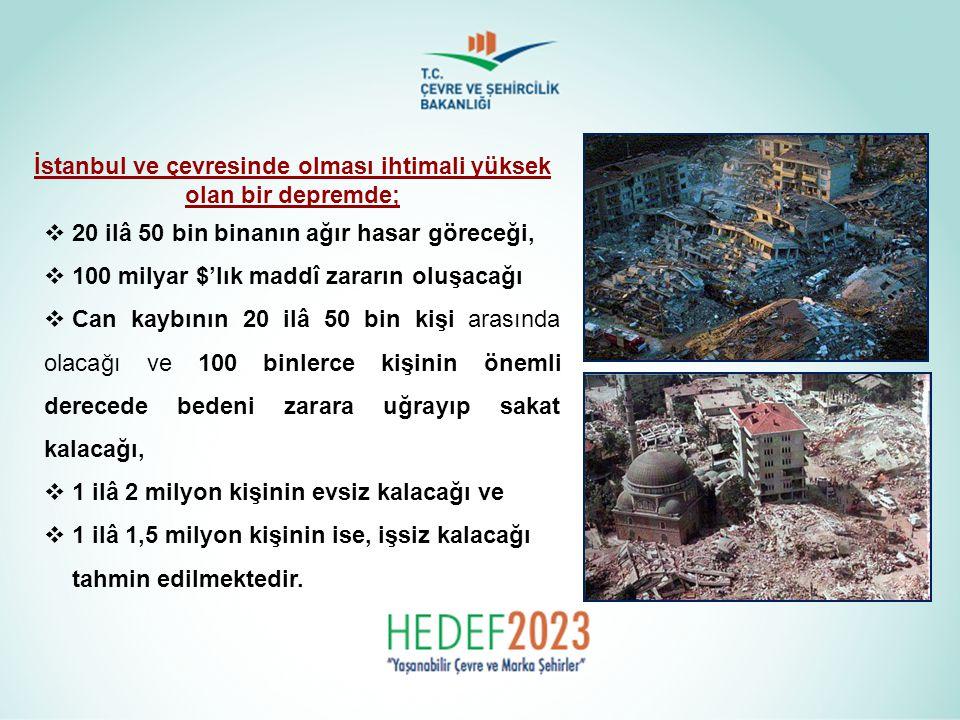 İstanbul ve çevresinde olması ihtimali yüksek olan bir depremde;  20 ilâ 50 bin binanın ağır hasar göreceği,  100 milyar $'lık maddî zararın oluşaca