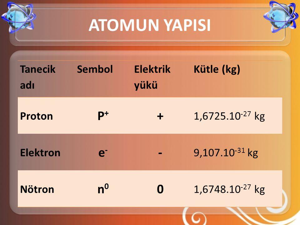Tanecik adı Sembol Elektrik yükü Kütle (kg) Proton P+P+ + 1,6725.10 -27 kg Elektron e-e- - 9,107.10 -31 kg Nötron n0n0 0 1,6748.10 -27 kg