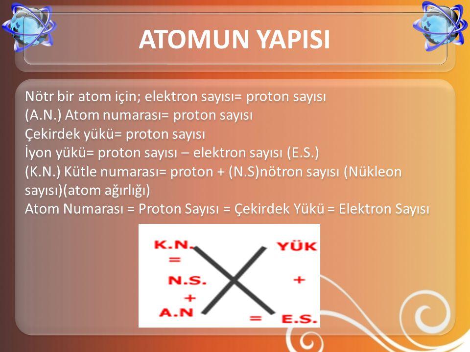 Çekirdek fiziğine, çekirdeğin sıvı damlası modelinin geliştirilmesinde büyük rol oynadı.