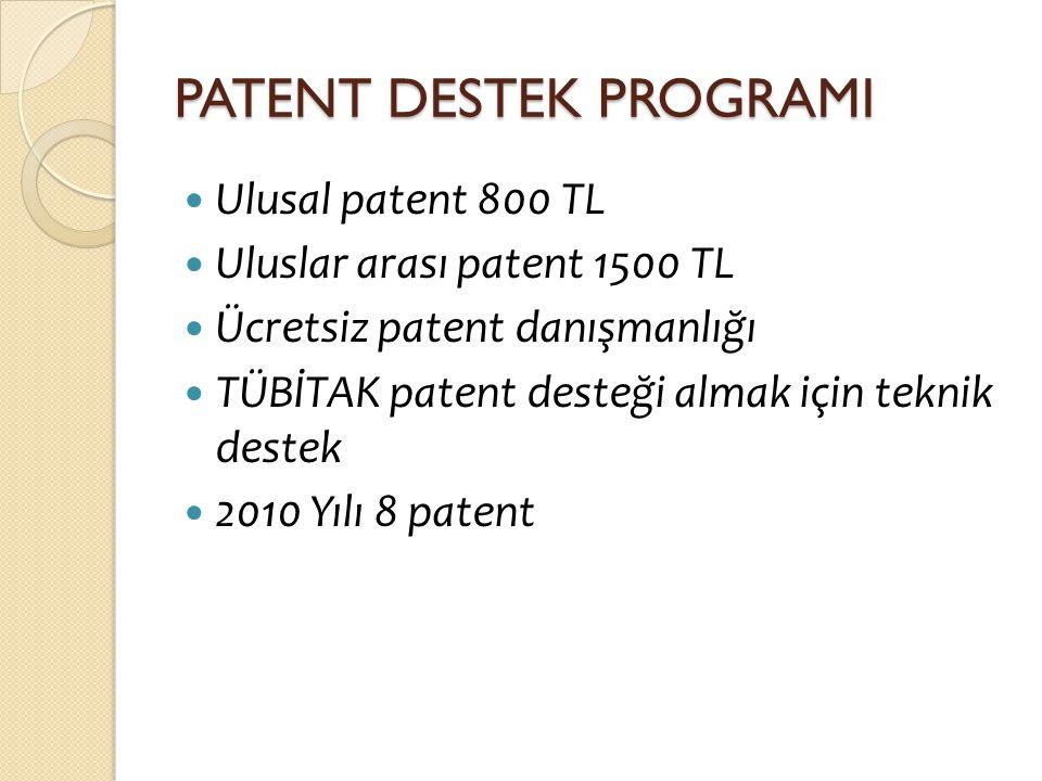 PATENT DESTEK PROGRAMI  Ulusal patent 800 TL  Uluslar arası patent 1500 TL  Ücretsiz patent danışmanlığı  TÜBİTAK patent desteği almak için teknik