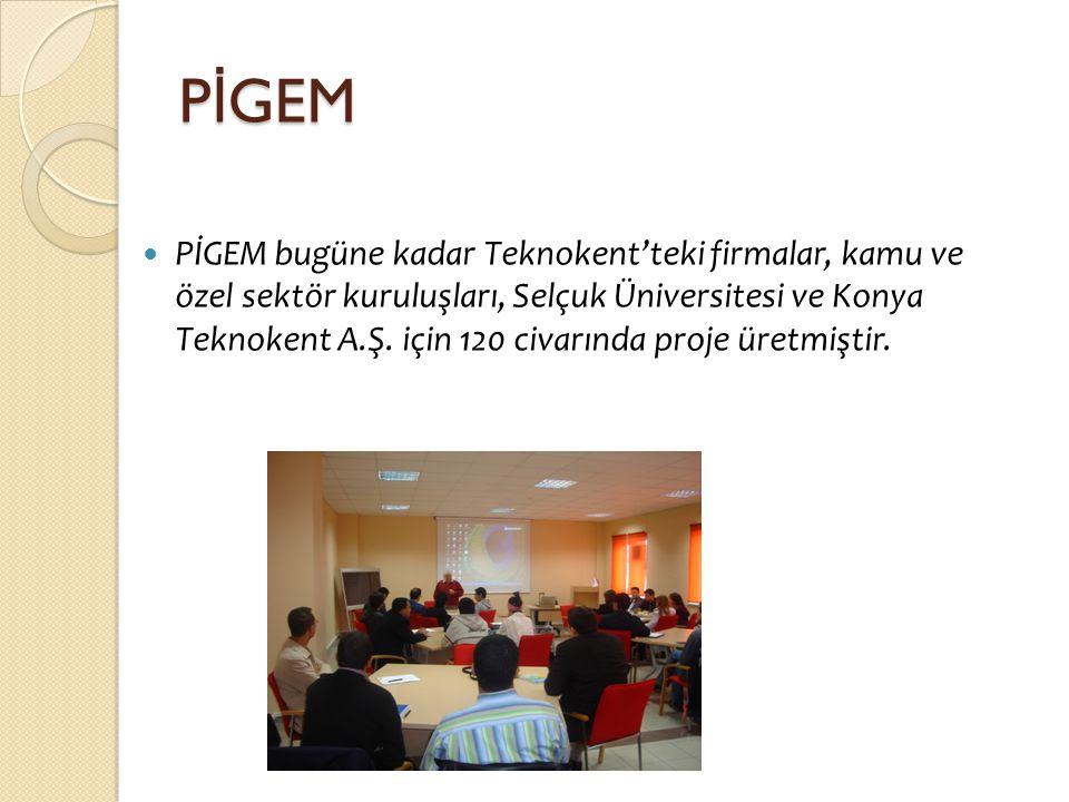 P İ GEM  PİGEM bugüne kadar Teknokent'teki firmalar, kamu ve özel sektör kuruluşları, Selçuk Üniversitesi ve Konya Teknokent A.Ş. için 120 civarında