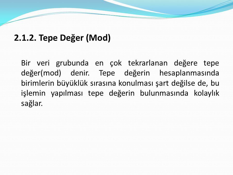 2.1.2.Tepe Değer (Mod) Bir veri grubunda en çok tekrarlanan değere tepe değer(mod) denir.