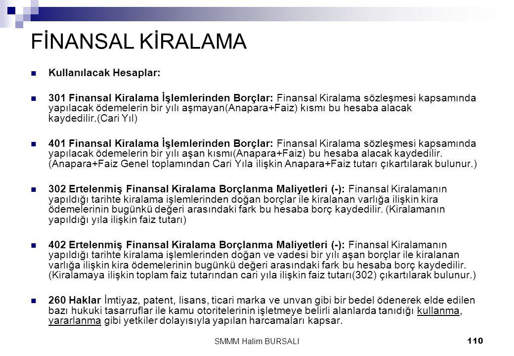 FİNANSAL KİRALAMA  Kullanılacak Hesaplar:  301 Finansal Kiralama İşlemlerinden Borçlar: Finansal Kiralama sözleşmesi kapsamında yapılacak ödemelerin