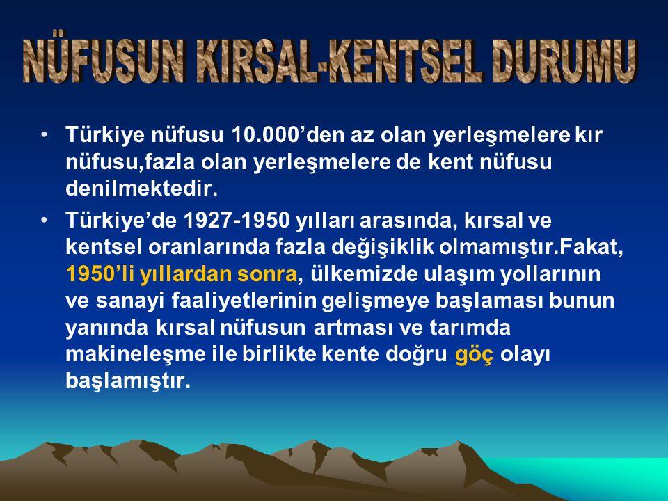 •Türkiye nüfusu 10.000'den az olan yerleşmelere kır nüfusu,fazla olan yerleşmelere de kent nüfusu denilmektedir.