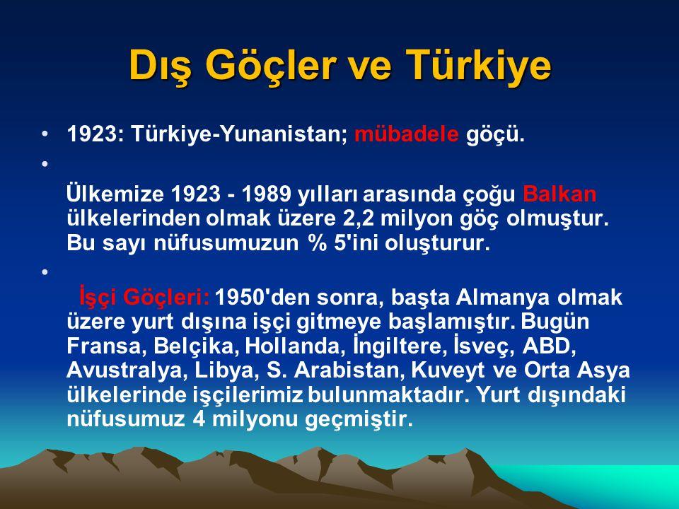 Dış Göçler ve Türkiye •1923: Türkiye-Yunanistan; mübadele göçü.