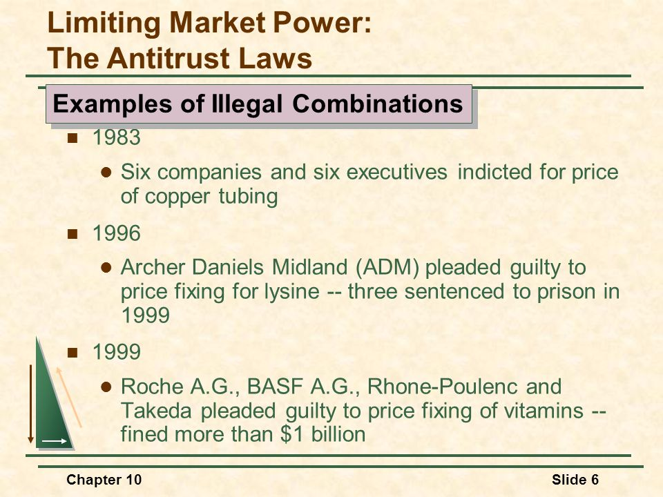 Chapter 10Slide 6  1983  Six companies and six executives indicted for price of copper tubing  1996  Archer Daniels Midland (ADM) pleaded guilty t