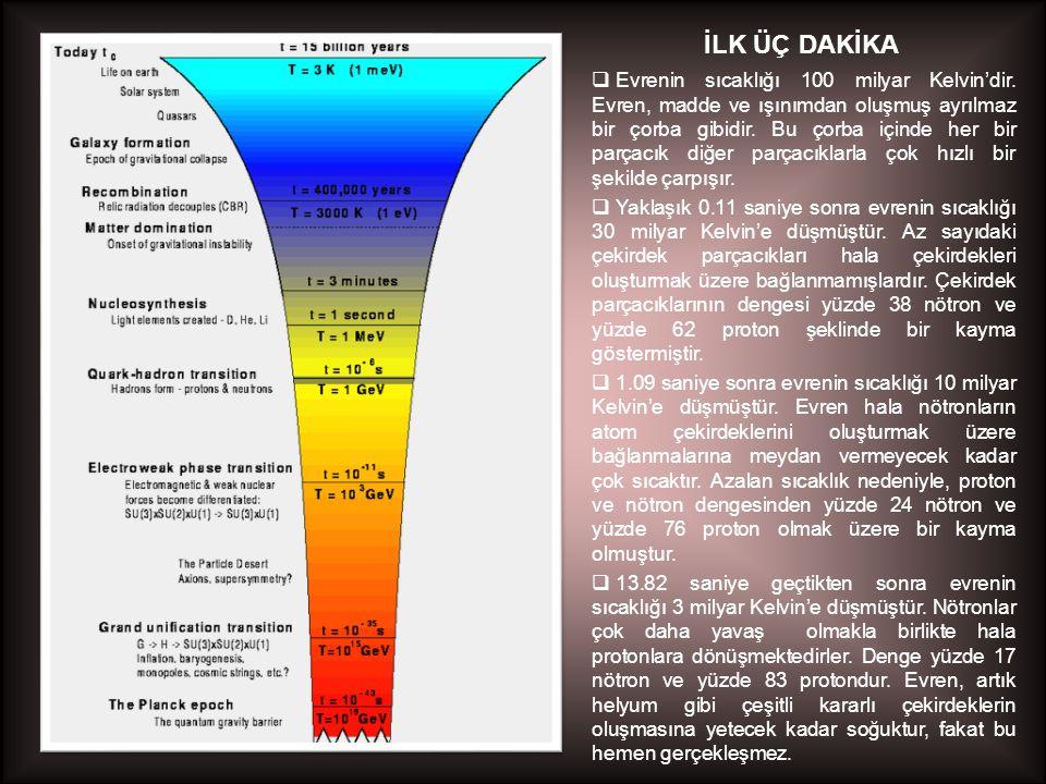 İLK ÜÇ DAKİKA  Evrenin sıcaklığı 100 milyar Kelvin'dir. Evren, madde ve ışınımdan oluşmuş ayrılmaz bir çorba gibidir. Bu çorba içinde her bir parçacı