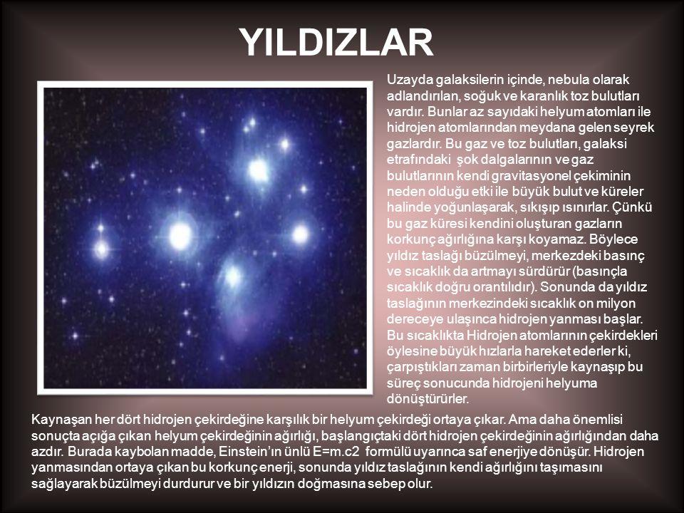 YILDIZLAR Uzayda galaksilerin içinde, nebula olarak adlandırılan, soğuk ve karanlık toz bulutları vardır. Bunlar az sayıdaki helyum atomları ile hidro