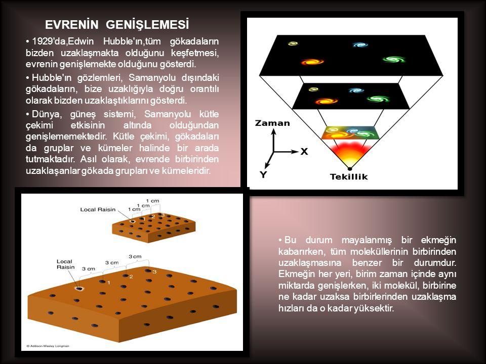 EVRENİN GENİŞLEMESİ • 1929'da,Edwin Hubble'ın,tüm gökadaların bizden uzaklaşmakta olduğunu keşfetmesi, evrenin genişlemekte olduğunu gösterdi. • Hubbl
