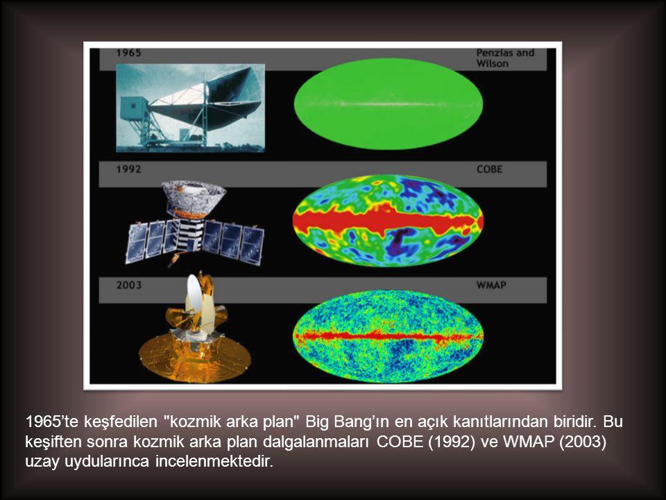 BÜYÜK PATLAMAYI DOĞRULAYAN KANITLAR Genel Görelilik Evrenin Genişlemesi Entropideki Artış Kararlı Durum Modelinin Çökmesi Kozmik Mikrodalga Fon Işıması