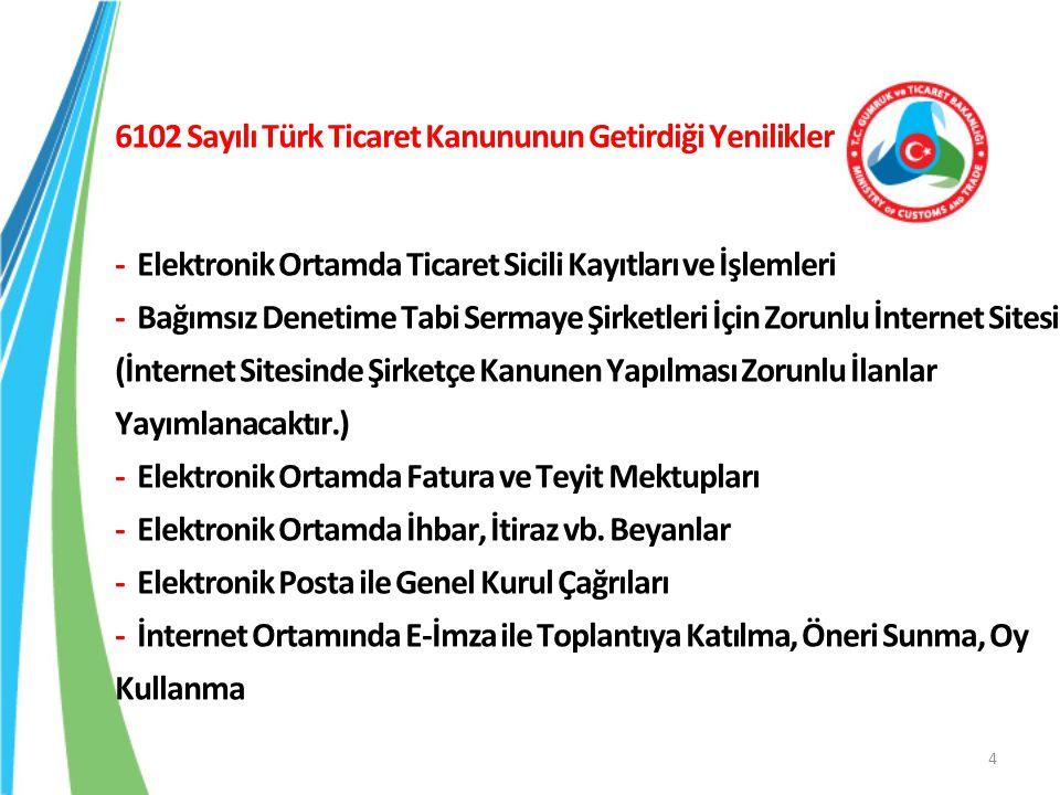 TEBLİĞLER 1) Kâr Payı Avansı Dağıtımı Hakkında Tebliğ (9 Ağustos 2012 – 28379 RG) 2) Halka Açık Olmayan Anonim Şirketlerin Genel Kurullarında Birikimli Oy Kullanımına İlişkin Esaslar Hakkında Tebliğ (29 Ağustos 2012 – 28396 RG) 3) Ticaret Şirketlerinde Anonim Şirket Genel Kurulları Dışında Elektronik Ortamda Yapılacak Kurullar Hakkında Tebliğ (29 Ağustos 2012 – 28396 RG) 4) Anonim Şirketlerin Genel Kurullarında Uygulanacak Elektronik Genel Kurul Sistemi Hakkında Tebliğ (29 Ağustos 2012 – 28396 RG) 5) Şirketlerde Yapı Değişikliği ve Ayni Sermaye Konulmasında Siciller Arası İşbirliğine İlişkin Tebliğ (Yayımlanmak üzere Başbakanlığa gönderilmiştir.) 25