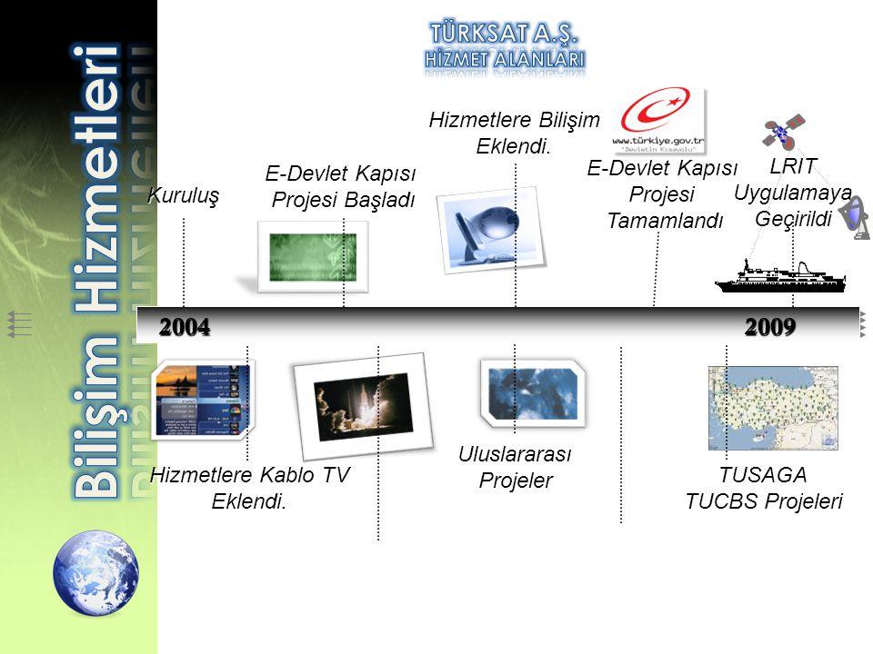 20042009 Kuruluş E-Devlet Kapısı Projesi Başladı Hizmetlere Bilişim Eklendi. UluslararasıProjeler TUSAGA TUCBS Projeleri E-Devlet Kapısı ProjesiTamaml