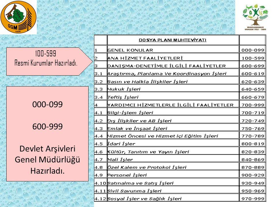 100-599 Resmi Kurumlar Hazırladı. 000-099 600-999 Devlet Arşivleri Genel Müdürlüğü Hazırladı. 14