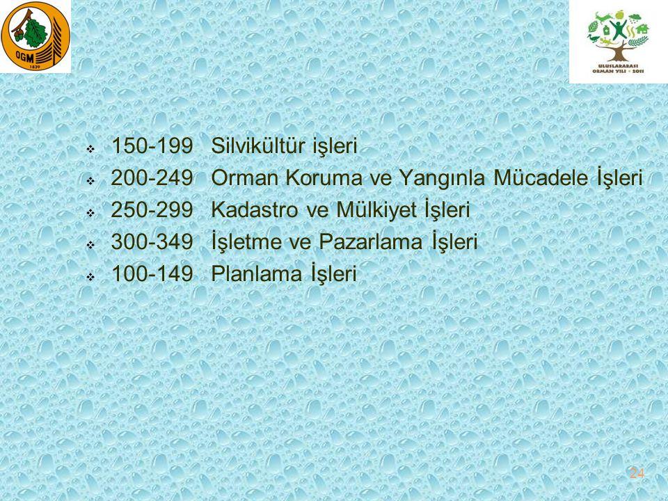 24  150-199 Silvikültür işleri  200-249 Orman Koruma ve Yangınla Mücadele İşleri  250-299 Kadastro ve Mülkiyet İşleri  300-349 İşletme ve Pazarlam