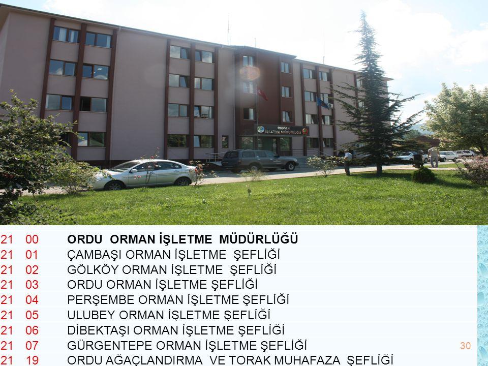 2200ŞEBİNKARAHİSAR ORMAN İŞLT.