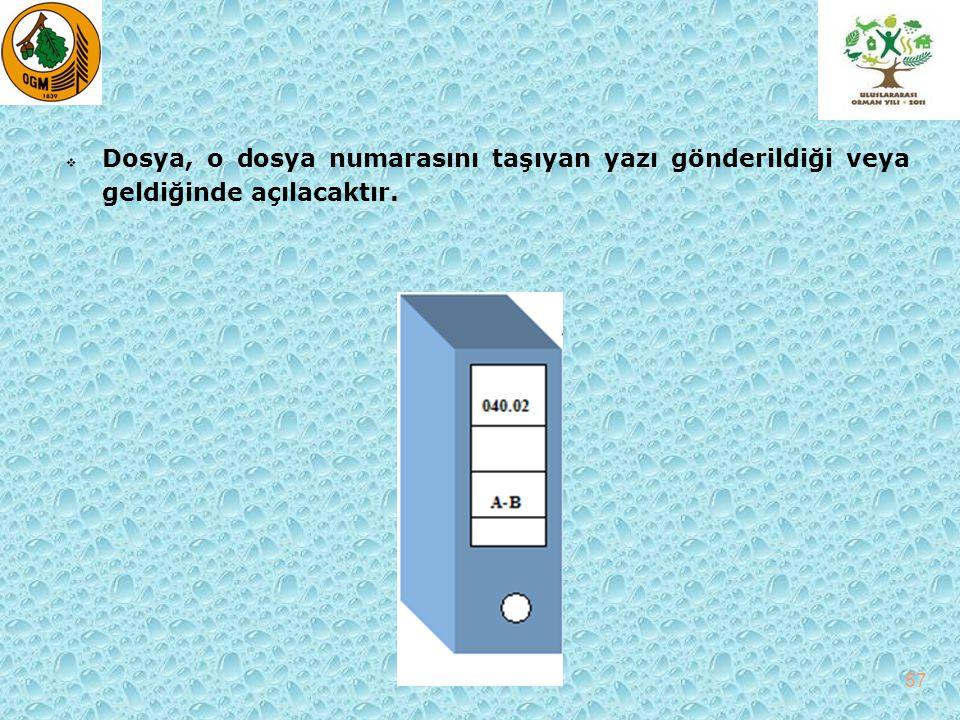  Dosya, o dosya numarasını taşıyan yazı gönderildiği veya geldiğinde açılacaktır. 57
