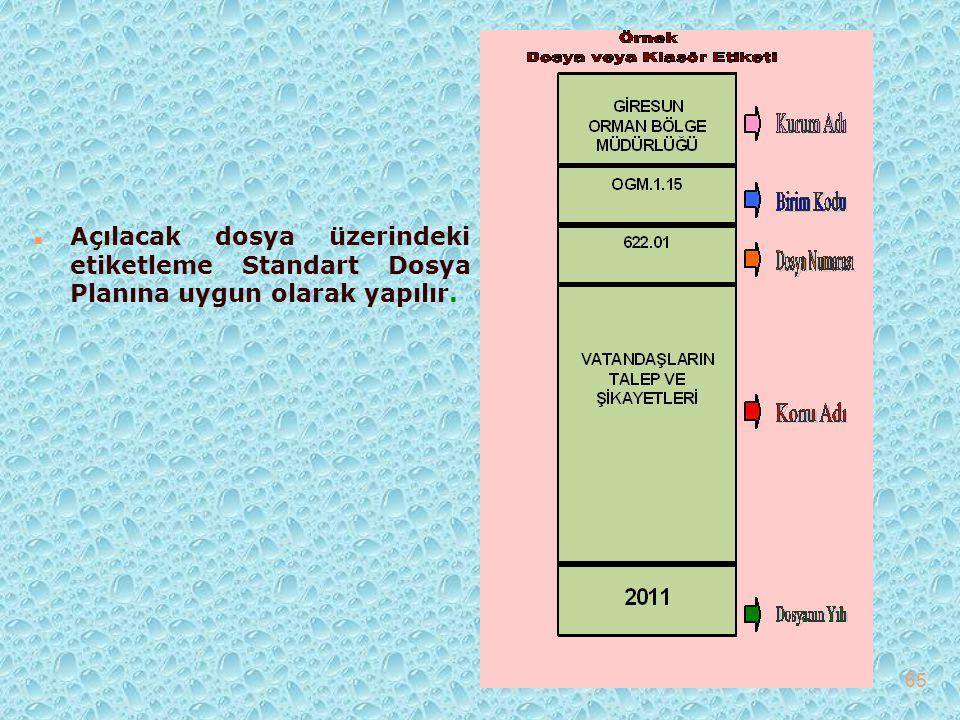 n Açılacak dosya üzerindeki etiketleme Standart Dosya Planına uygun olarak yapılır. 65