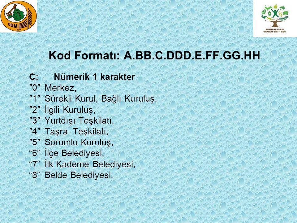 Kod Formatı: A.BB.C.DDD.E.FF.GG.HH DDD: Alfanümerik 3 karakter Bakanlıklarda ve merkez teşkilatlarda, ana hizmet birimlerinin, bağlı ve ilgili kuruluşlarda; kuruluşun, kısa adını gösterir.