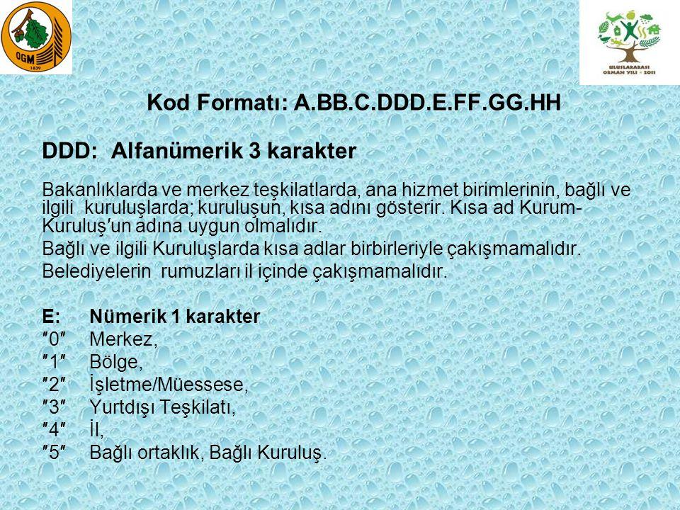 Kod Formatı: A.BB.C.DDD.E.FF.GG.HH DDD: Alfanümerik 3 karakter Bakanlıklarda ve merkez teşkilatlarda, ana hizmet birimlerinin, bağlı ve ilgili kuruluş