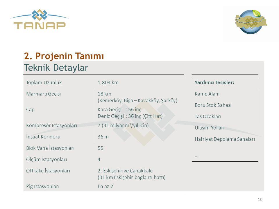 Teknik Detaylar 2. Projenin Tanımı Toplam Uzunluk1.804 km Marmara Geçişi18 km (Kemerköy, Biga – Kavakköy, Şarköy) ÇapKara Geçişi: 56 inç Deniz Geçişi: