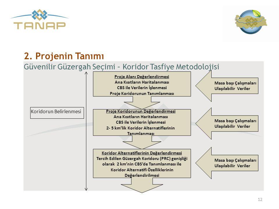 Güvenilir Güzergah Seçimi – Koridor Tasfiye Metodolojisi 12 2. Projenin Tanımı Koridorun Belirlenmesi Proje Alanı Değerlendirmesi Ana Kısıtların Harit