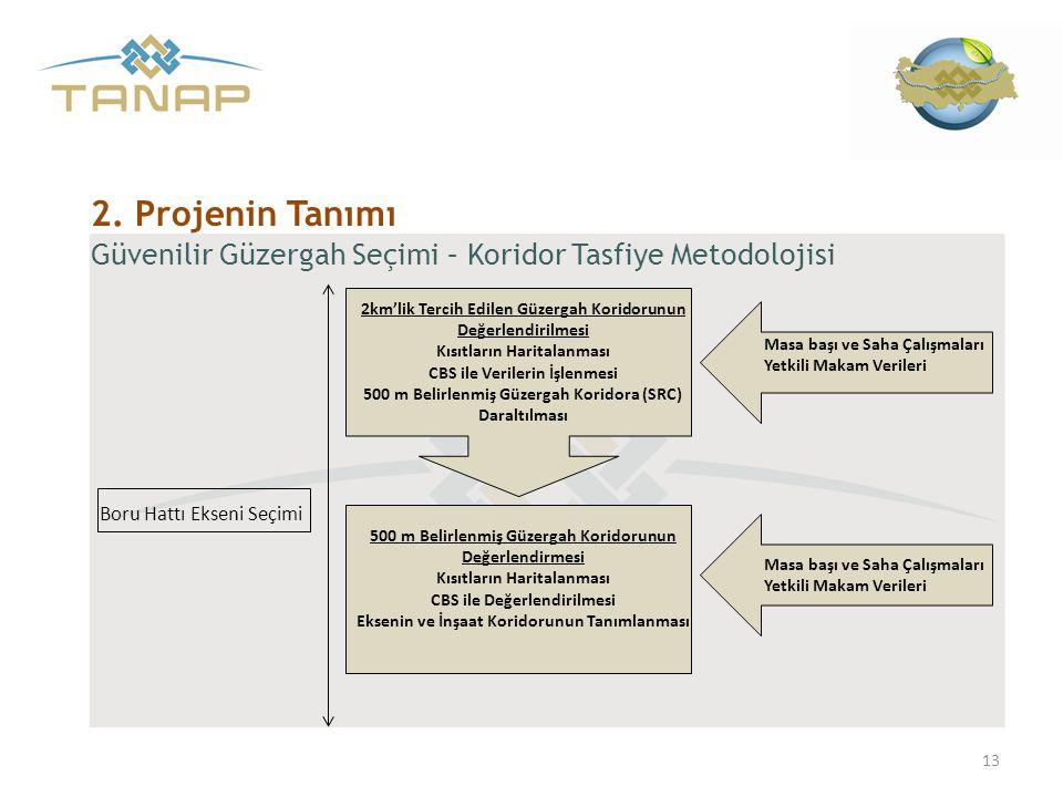 Güvenilir Güzergah Seçimi – Koridor Tasfiye Metodolojisi 13 2. Projenin Tanımı Boru Hattı Ekseni Seçimi 2km'lik Tercih Edilen Güzergah Koridorunun Değ