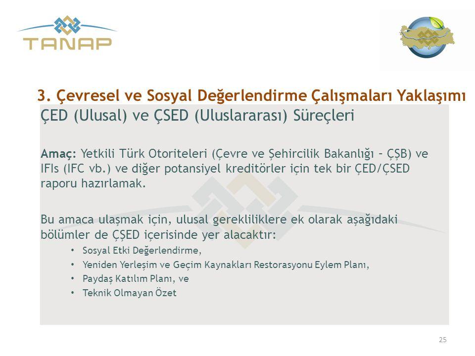 ÇED (Ulusal) ve ÇSED (Uluslararası) Süreçleri Amaç: Yetkili Türk Otoriteleri (Çevre ve Şehircilik Bakanlığı – ÇŞB) ve IFIs (IFC vb.) ve diğer potansiy