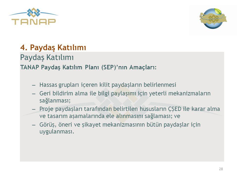Paydaş Katılımı TANAP Paydaş Katılım Planı (SEP)'nın Amaçları: – Hassas grupları içeren kilit paydaşların belirlenmesi – Geri bildirim alma ile bilgi