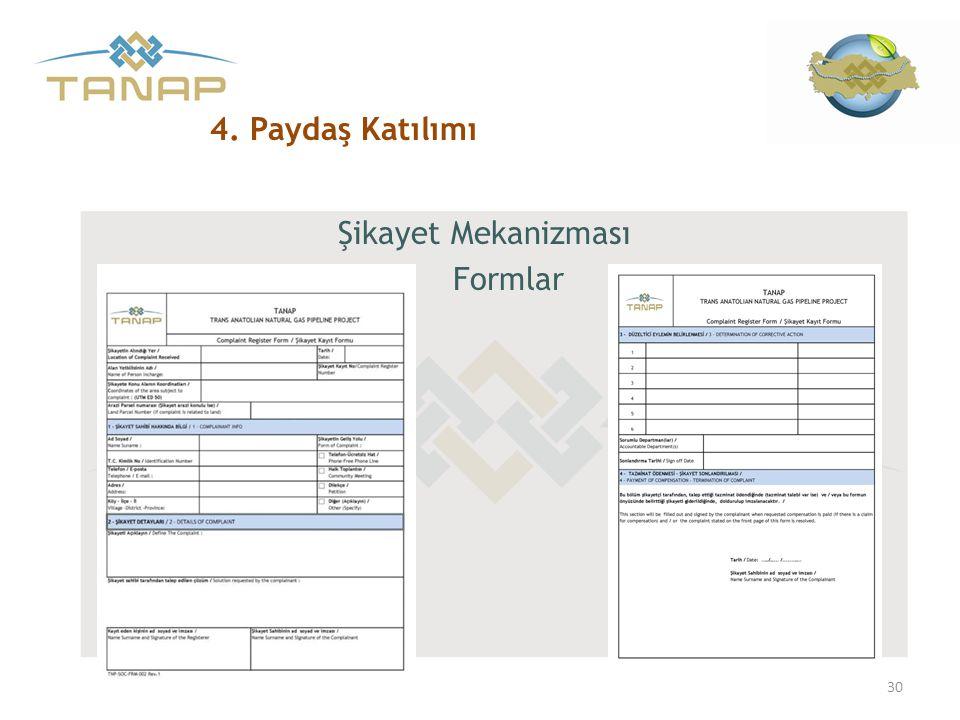 Şikayet Mekanizması Formlar 30 4. Paydaş Katılımı
