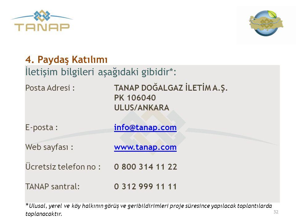 Posta Adresi : TANAP DOĞALGAZ İLETİM A.Ş. PK 106040 ULUS/ANKARA E-posta : info@tanap.cominfo@tanap.com Web sayfası :www.tanap.comwww.tanap.com Ücretsi