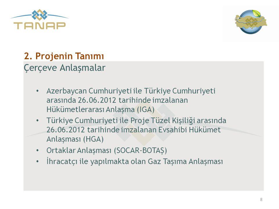 Çerçeve Anlaşmalar • Azerbaycan Cumhuriyeti ile Türkiye Cumhuriyeti arasında 26.06.2012 tarihinde imzalanan Hükümetlerarası Anlaşma (IGA) • Türkiye Cu