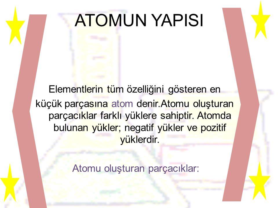 ATOMUN YAPISI Elementlerin tüm özelliğini gösteren en küçük parçasına atom denir.Atomu oluşturan parçacıklar farklı yüklere sahiptir.