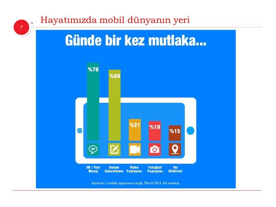 7 İnnova Bilişim Çözümleri Hayatımızda mobil dünyanın yeri