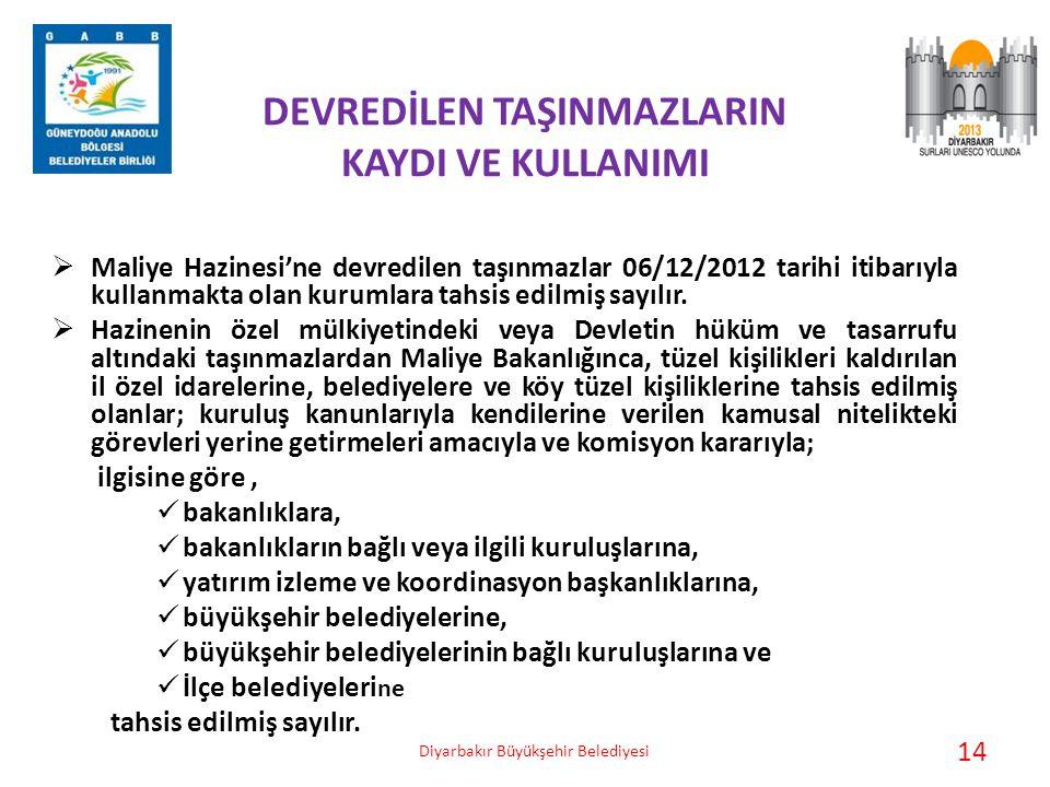 DEVREDİLEN TAŞINMAZLARIN KAYDI VE KULLANIMI  Maliye Hazinesi'ne devredilen taşınmazlar 06/12/2012 tarihi itibarıyla kullanmakta olan kurumlara tahsis