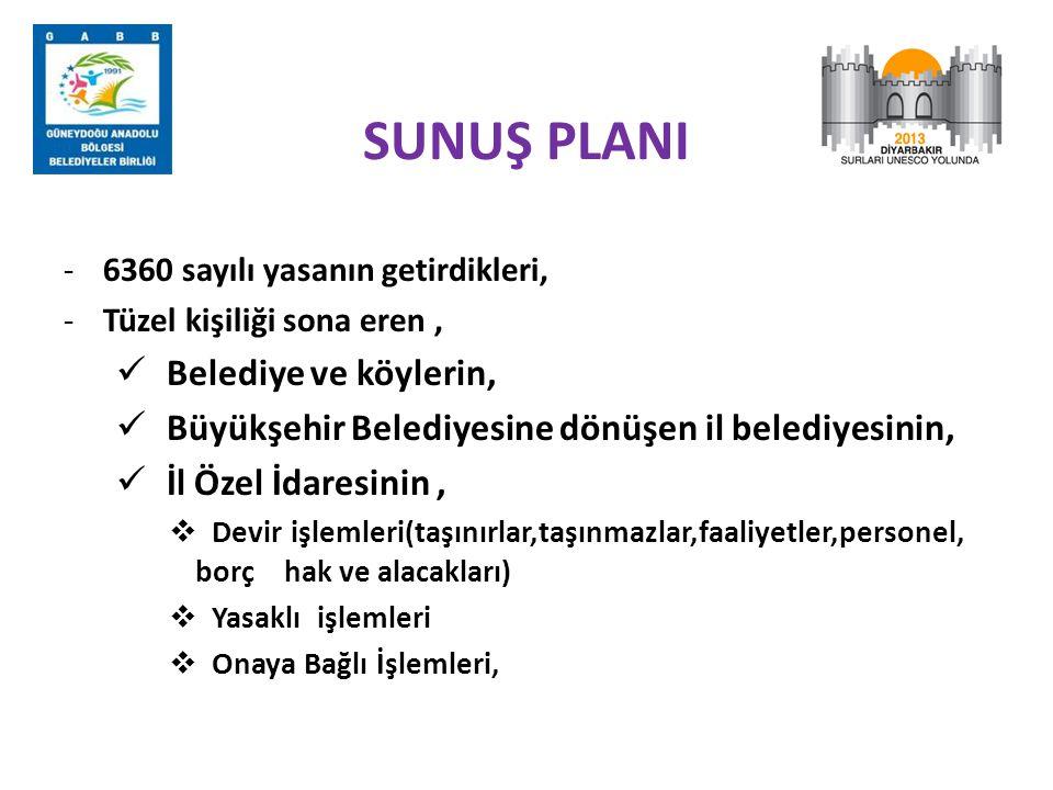 SUNUŞ PLANI -6360 sayılı yasanın getirdikleri, -Tüzel kişiliği sona eren,  Belediye ve köylerin,  Büyükşehir Belediyesine dönüşen il belediyesinin,