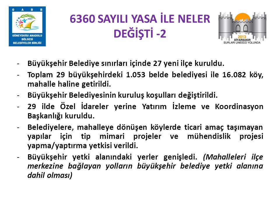 6360 SAYILI YASA İLE NELER DEĞİŞTİ -2 -Büyükşehir Belediye sınırları içinde 27 yeni ilçe kuruldu. -Toplam 29 büyükşehirdeki 1.053 belde belediyesi ile