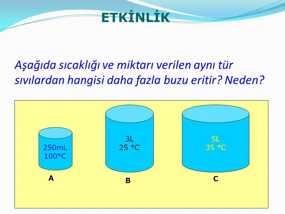 Aşağıda sıcaklığı ve miktarı verilen aynı tür sıvılardan hangisi daha fazla buzu eritir? Neden? 250mL 100°C 3L 25 °C 5L 35 °C A B C ETKİNLİK