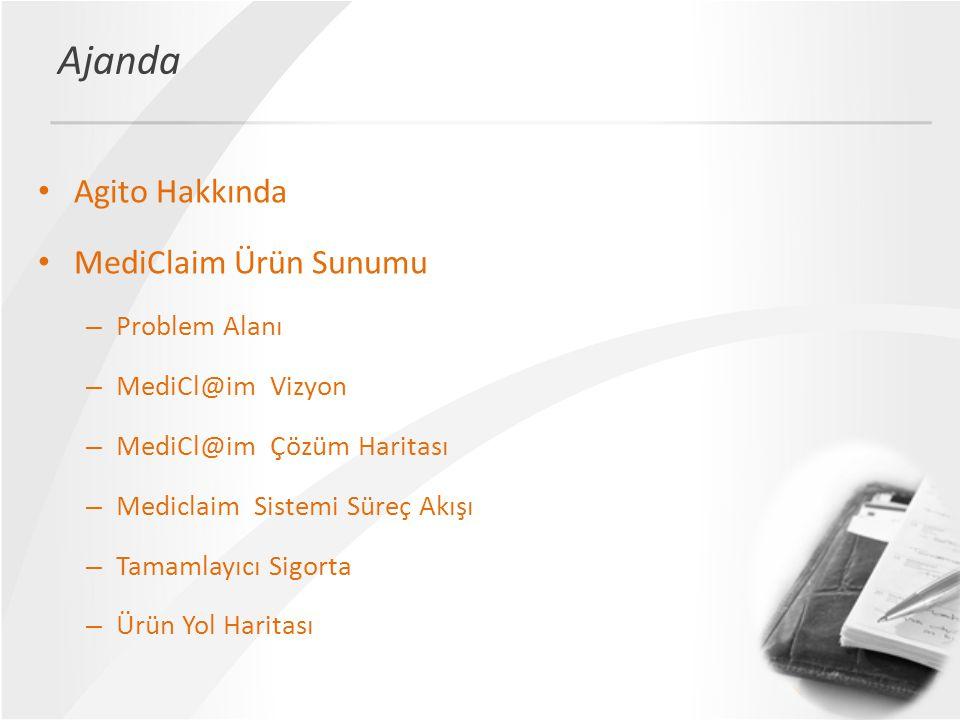 • 22.12.2012 Name Of The Presentation Agito Hakkında