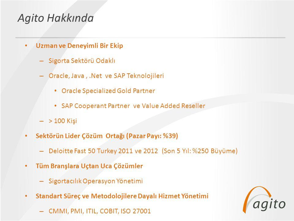 • 22.12.2012 Name Of The Presentation Akıllı Provizyon Sistemi Akışı