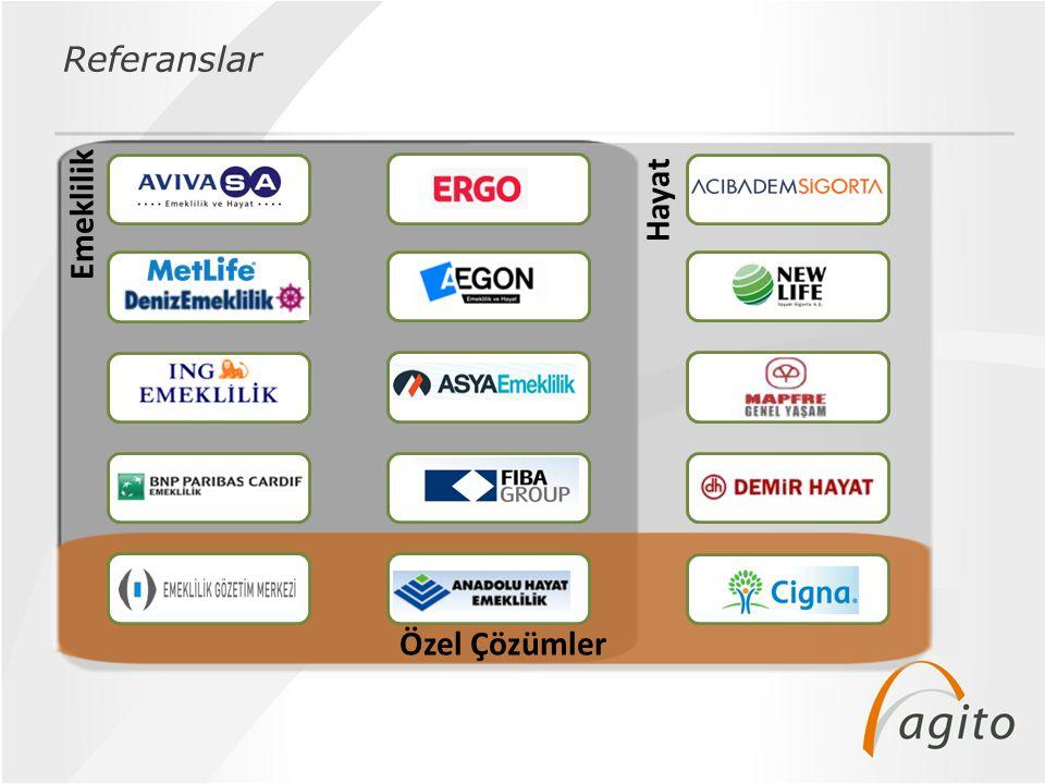 • 22.12.2012 Name Of The Presentation Ürün Yol Haritası Maltepe Üni.