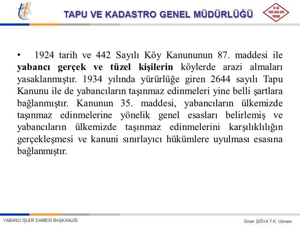 TAPU VE KADASTRO GENEL MÜDÜRLÜĞÜ • 1924 tarih ve 442 Sayılı Köy Kanununun 87.
