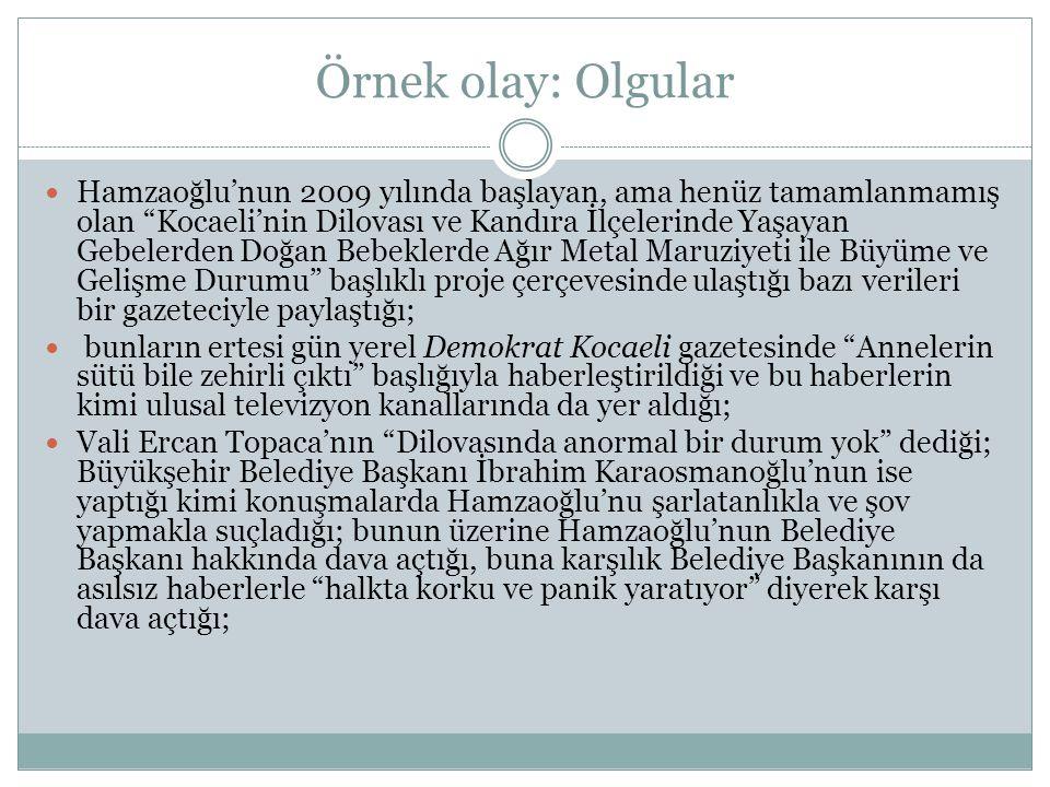 """Örnek olay: Olgular  Hamzaoğlu'nun 2009 yılında başlayan, ama henüz tamamlanmamış olan """"Kocaeli'nin Dilovası ve Kandıra İlçelerinde Yaşayan Gebelerde"""