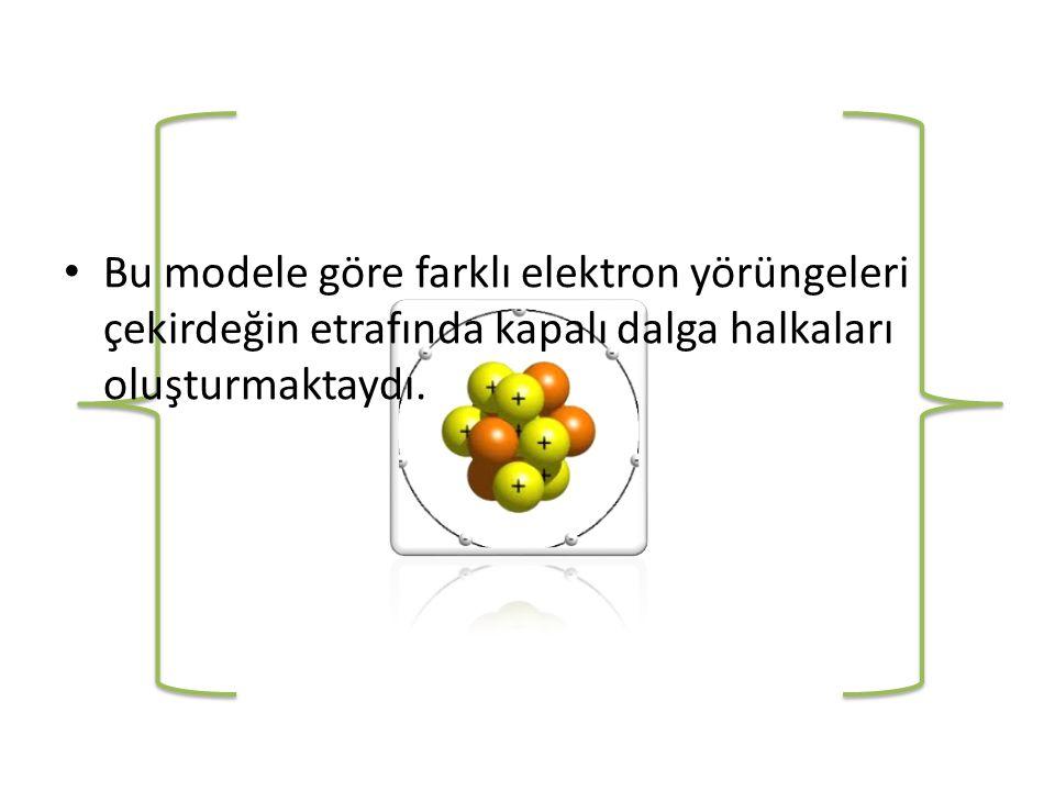 • Bu modele göre farklı elektron yörüngeleri çekirdeğin etrafında kapalı dalga halkaları oluşturmaktaydı.