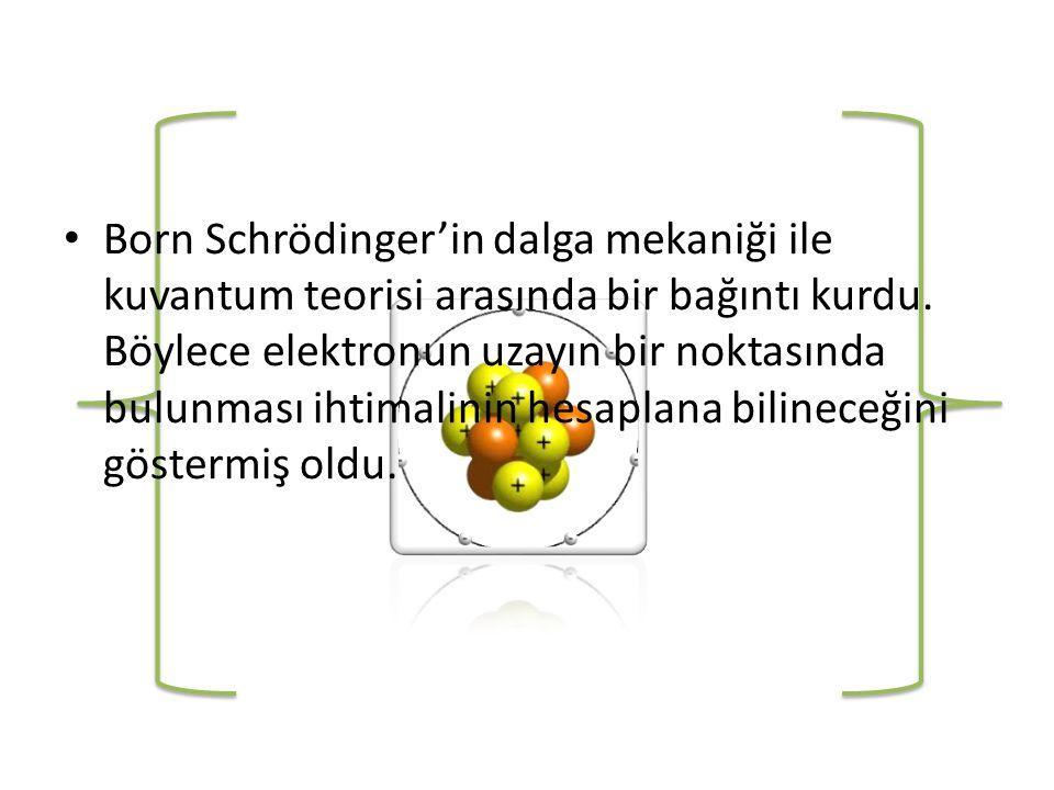 • Born Schrödinger'in dalga mekaniği ile kuvantum teorisi arasında bir bağıntı kurdu.
