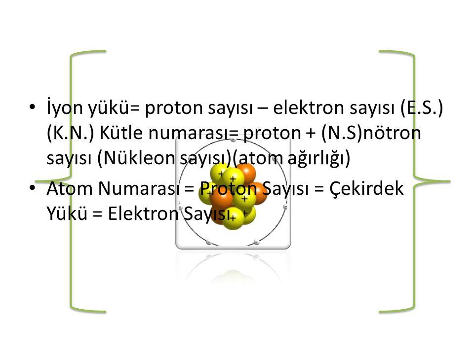 • İyon yükü= proton sayısı – elektron sayısı (E.S.) (K.N.) Kütle numarası= proton + (N.S)nötron sayısı (Nükleon sayısı)(atom ağırlığı) • Atom Numarası = Proton Sayısı = Çekirdek Yükü = Elektron Sayısı