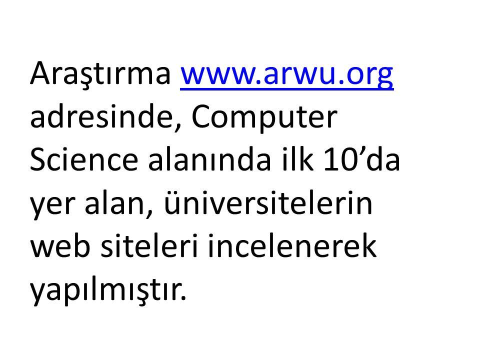 Araştırma www.arwu.org adresinde, Computer Science alanında ilk 10'da yer alan, üniversitelerin web siteleri incelenerek yapılmıştır.www.arwu.org