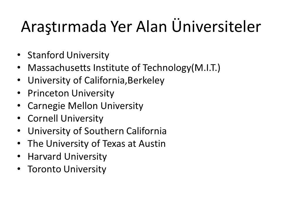 Stanford University Computer Science Department • Bölümün anasayfası: http://cs.stanford.eduhttp://cs.stanford.edu • Giriş sayfası açıldığında beyaz arkaplan üzerinde sade bir tasarım göze çarpmaktadır.