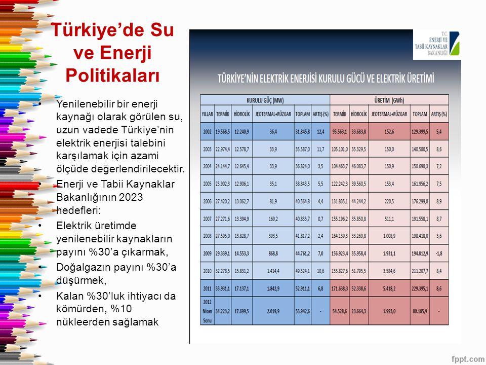 Türkiye'de Su ve Enerji Politikaları •Yenilenebilir bir enerji kaynağı olarak görülen su, uzun vadede Türkiye'nin elektrik enerjisi talebini karşılama