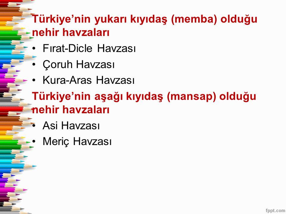 Türkiye'nin yukarı kıyıdaş (memba) olduğu nehir havzaları •Fırat-Dicle Havzası •Çoruh Havzası •Kura-Aras Havzası Türkiye'nin aşağı kıyıdaş (mansap) ol