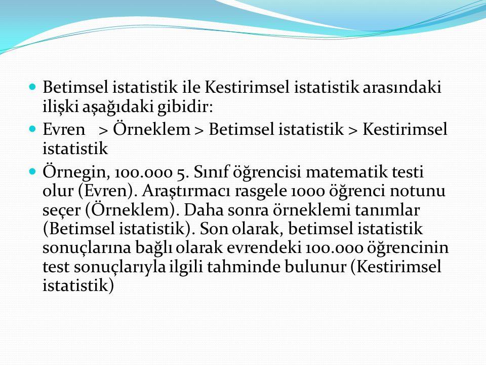  Betimsel istatistik ile Kestirimsel istatistik arasındaki ilişki aşağıdaki gibidir:  Evren > Örneklem > Betimsel istatistik > Kestirimsel istatisti